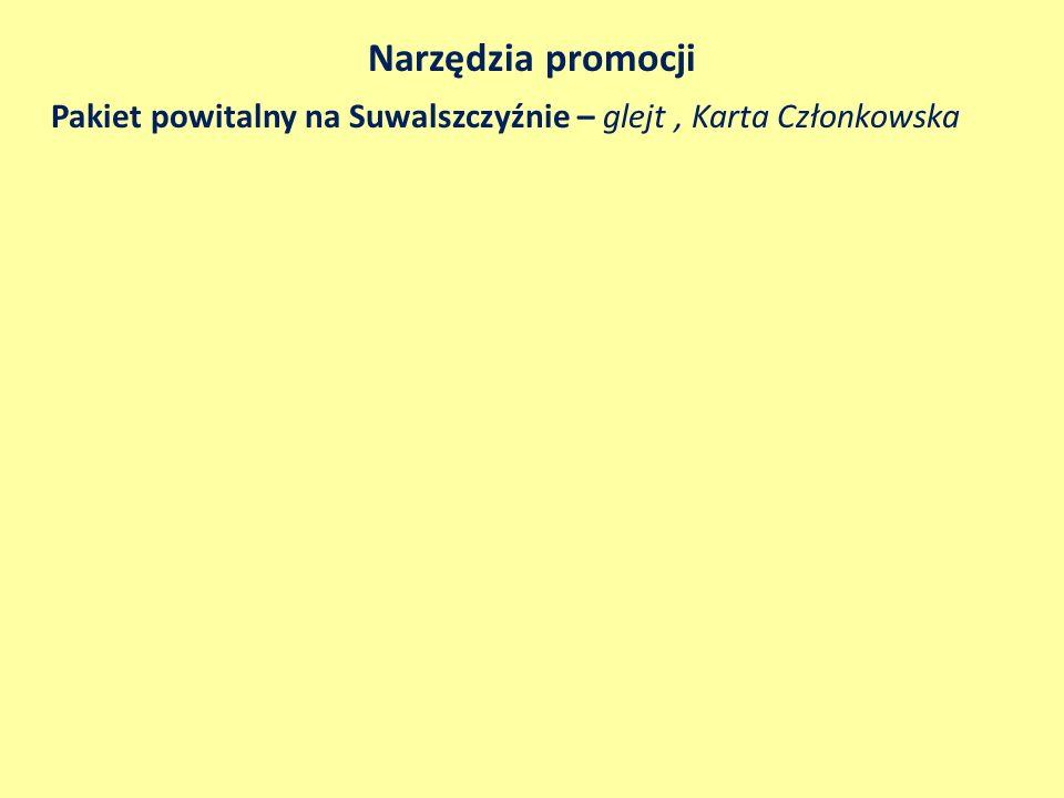 Pakiet powitalny na Suwalszczyźnie – glejt, Karta Członkowska Narzędzia promocji