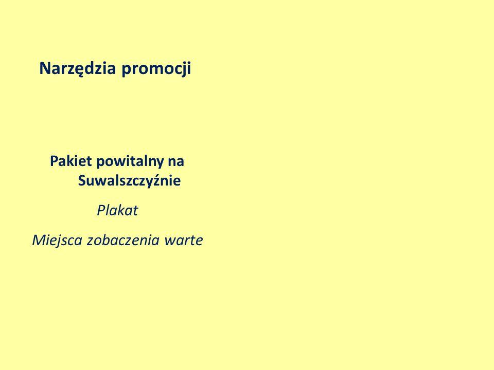 Pakiet powitalny na Suwalszczyźnie Plakat Miejsca zobaczenia warte Narzędzia promocji