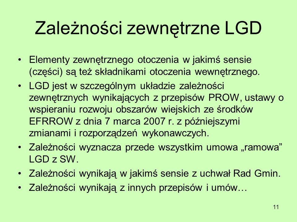 11 Zależności zewnętrzne LGD Elementy zewnętrznego otoczenia w jakimś sensie (części) są też składnikami otoczenia wewnętrznego. LGD jest w szczególny