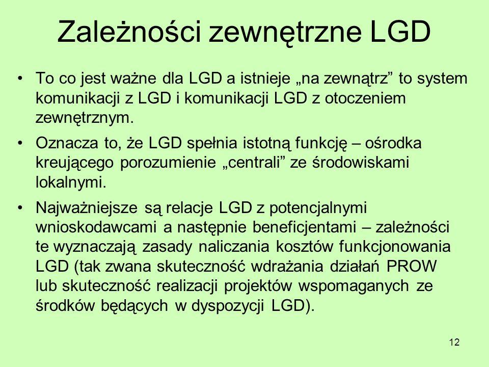 12 Zależności zewnętrzne LGD To co jest ważne dla LGD a istnieje na zewnątrz to system komunikacji z LGD i komunikacji LGD z otoczeniem zewnętrznym. O