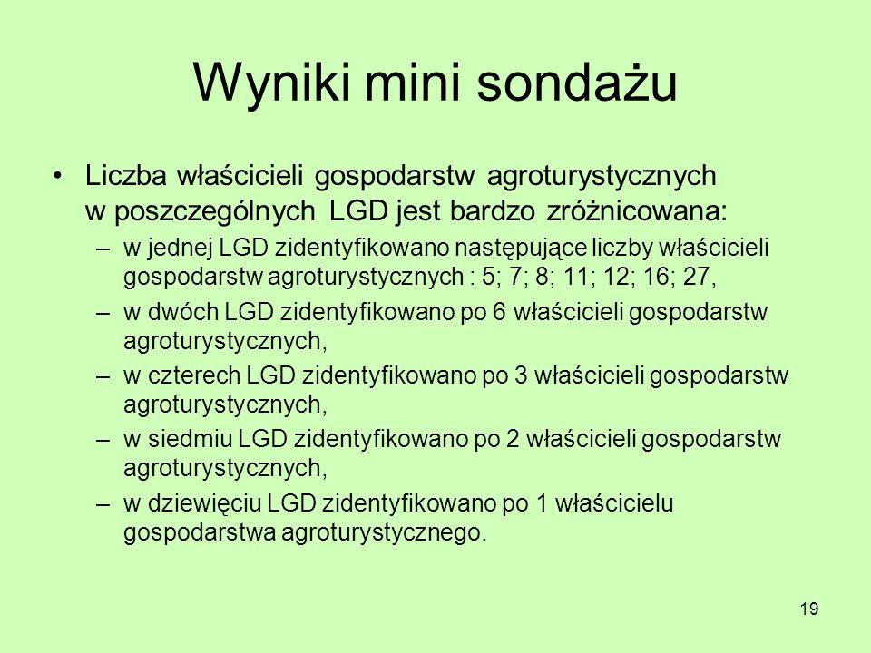 19 Wyniki mini sondażu Liczba właścicieli gospodarstw agroturystycznych w poszczególnych LGD jest bardzo zróżnicowana: –w jednej LGD zidentyfikowano n