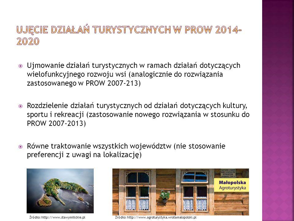 Ujmowanie działań turystycznych w ramach działań dotyczących wielofunkcyjnego rozwoju wsi (analogicznie do rozwiązania zastosowanego w PROW 2007-213)