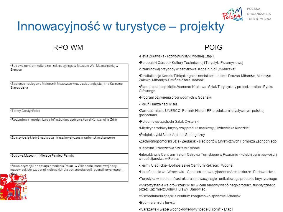 Innowacyjność w turystyce – projekty Pętla Żuławska - rozwój turystyki wodnej Etap I.