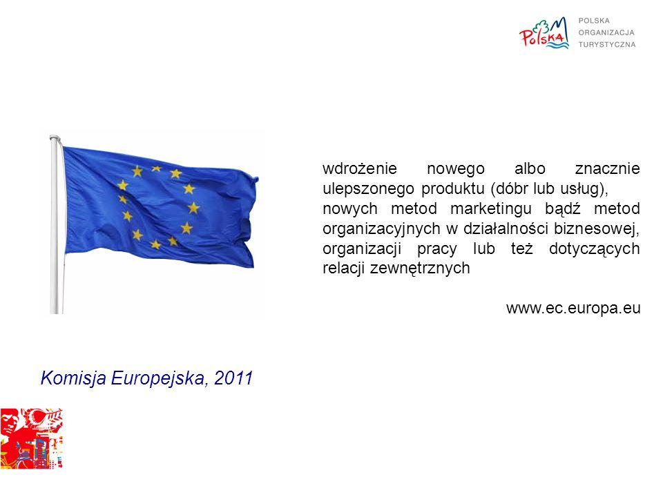 Komisja Europejska, 2011 wdrożenie nowego albo znacznie ulepszonego produktu (dóbr lub usług), nowych metod marketingu bądź metod organizacyjnych w działalności biznesowej, organizacji pracy lub też dotyczących relacji zewnętrznych www.ec.europa.eu
