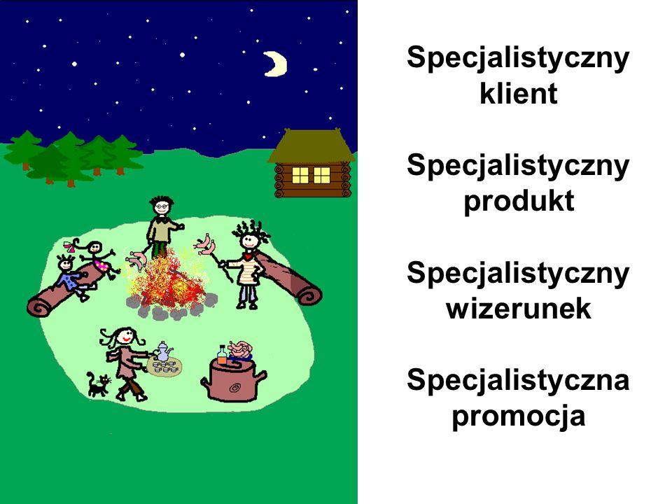 Specjalistyczny klient Specjalistyczny produkt Specjalistyczny wizerunek Specjalistyczna promocja