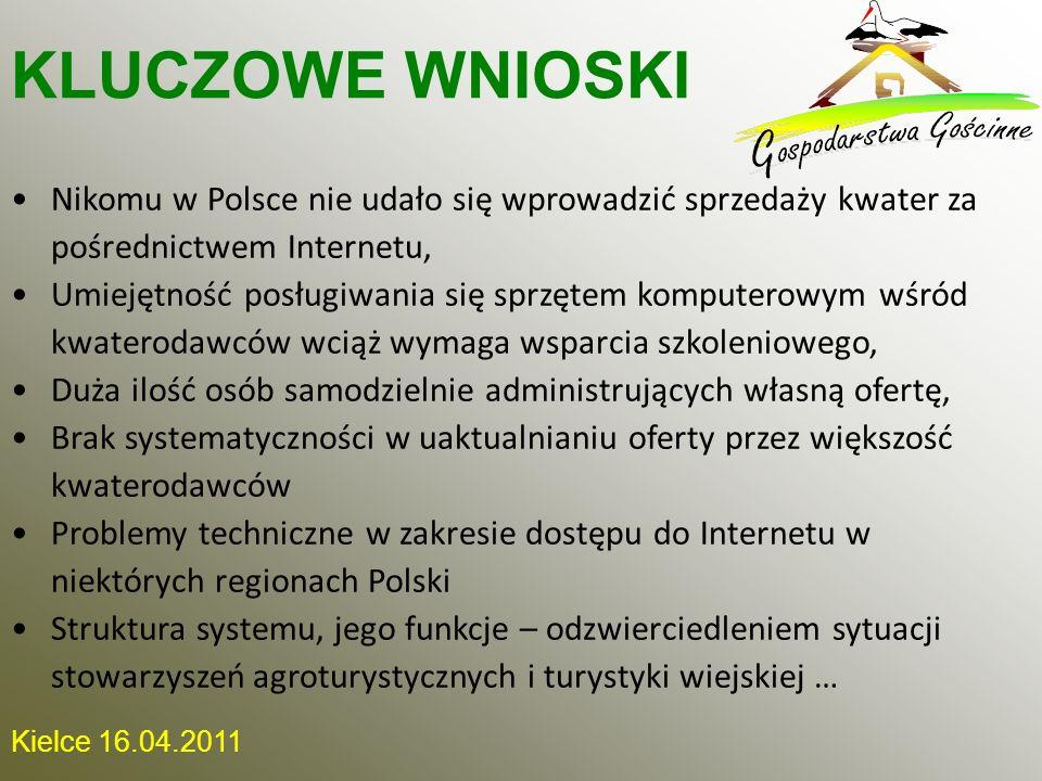 Kielce 16.04.2011 Nikomu w Polsce nie udało się wprowadzić sprzedaży kwater za pośrednictwem Internetu, Umiejętność posługiwania się sprzętem komputer