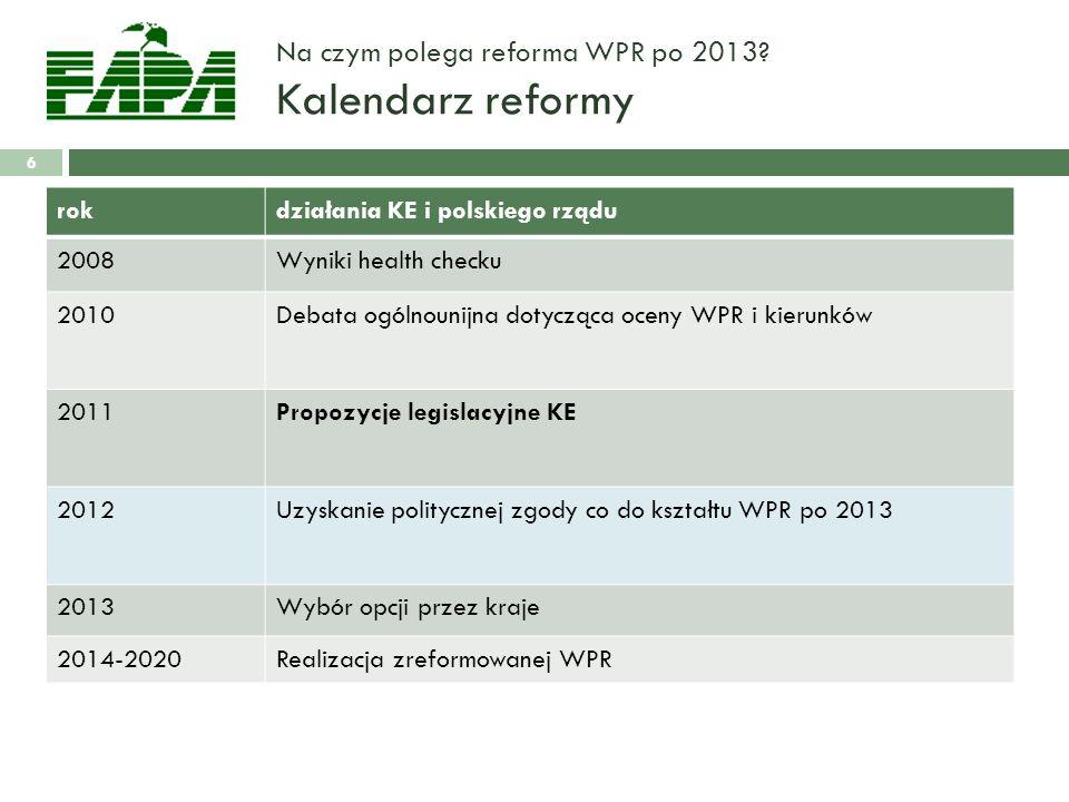 Na czym polega reforma WPR po 2013.