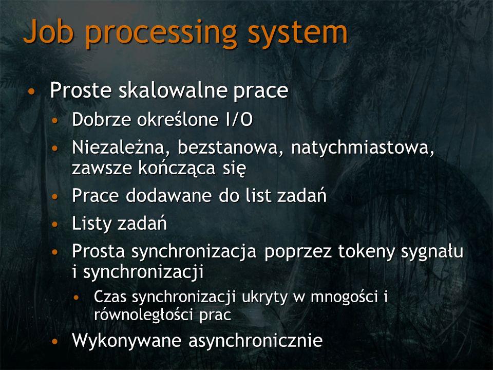 Job processing system Proste skalowalne praceProste skalowalne prace Dobrze określone I/ODobrze określone I/O Niezależna, bezstanowa, natychmiastowa, zawsze kończąca sięNiezależna, bezstanowa, natychmiastowa, zawsze kończąca się Prace dodawane do list zadańPrace dodawane do list zadań Listy zadańListy zadań Prosta synchronizacja poprzez tokeny sygnału i synchronizacjiProsta synchronizacja poprzez tokeny sygnału i synchronizacji Czas synchronizacji ukryty w mnogości i równoległości pracCzas synchronizacji ukryty w mnogości i równoległości prac Wykonywane asynchronicznieWykonywane asynchronicznie