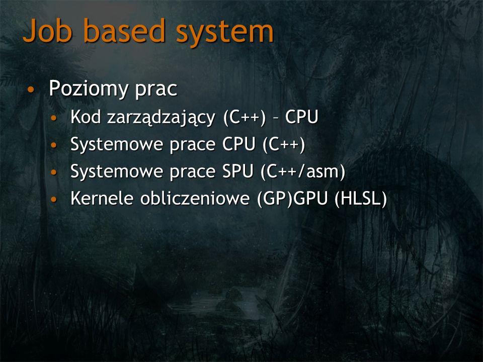 Job based system Poziomy pracPoziomy prac Kod zarządzający (C++) – CPUKod zarządzający (C++) – CPU Systemowe prace CPU (C++)Systemowe prace CPU (C++) Systemowe prace SPU (C++/asm)Systemowe prace SPU (C++/asm) Kernele obliczeniowe (GP)GPU (HLSL)Kernele obliczeniowe (GP)GPU (HLSL)