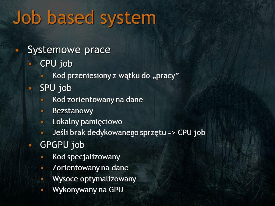 Job based system Systemowe praceSystemowe prace CPU jobCPU job Kod przeniesiony z wątku do pracyKod przeniesiony z wątku do pracy SPU jobSPU job Kod zorientowany na daneKod zorientowany na dane BezstanowyBezstanowy Lokalny pamięciowoLokalny pamięciowo Jeśli brak dedykowanego sprzętu => CPU jobJeśli brak dedykowanego sprzętu => CPU job GPGPU jobGPGPU job Kod specjalizowanyKod specjalizowany Zorientowany na daneZorientowany na dane Wysoce optymalizowanyWysoce optymalizowany Wykonywany na GPUWykonywany na GPU