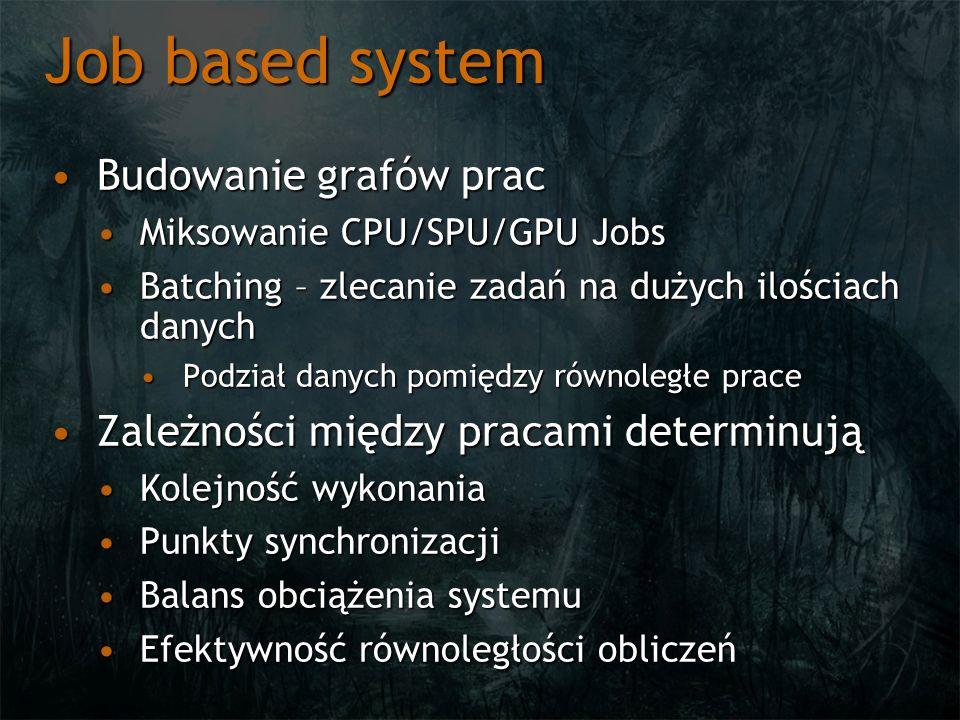 Budowanie grafów pracBudowanie grafów prac Miksowanie CPU/SPU/GPU JobsMiksowanie CPU/SPU/GPU Jobs Batching – zlecanie zadań na dużych ilościach danychBatching – zlecanie zadań na dużych ilościach danych Podział danych pomiędzy równoległe pracePodział danych pomiędzy równoległe prace Zależności między pracami determinująZależności między pracami determinują Kolejność wykonaniaKolejność wykonania Punkty synchronizacjiPunkty synchronizacji Balans obciążenia systemuBalans obciążenia systemu Efektywność równoległości obliczeńEfektywność równoległości obliczeń