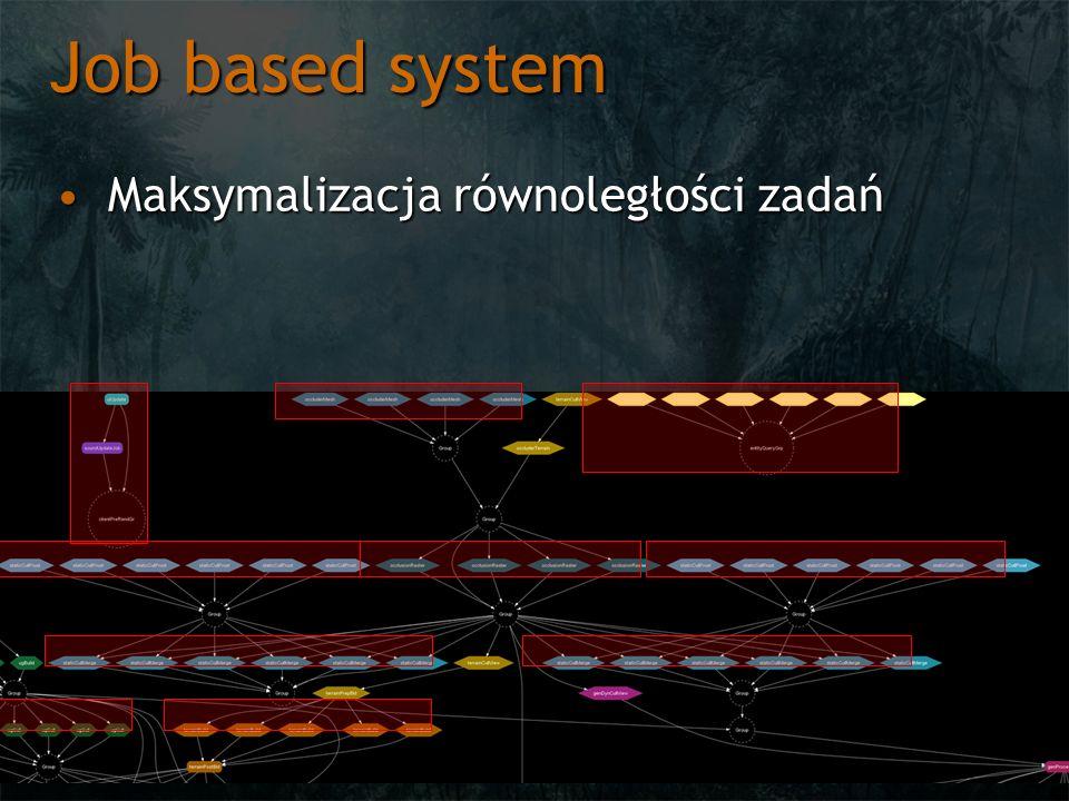 Job based system Maksymalizacja równoległości zadańMaksymalizacja równoległości zadań