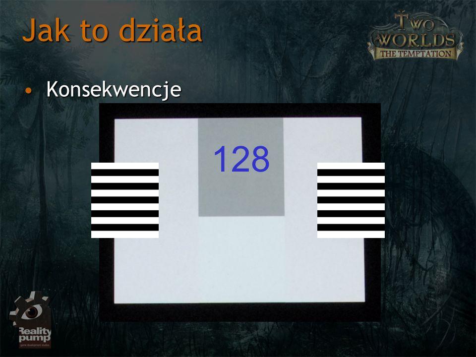 KonsekwencjeKonsekwencje Jak to działa 128