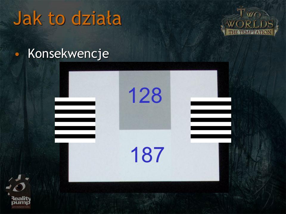 KonsekwencjeKonsekwencje Jak to działa 128 187
