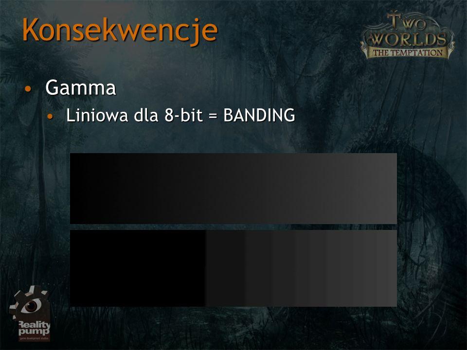 GammaGamma Liniowa dla 8-bit = BANDINGLiniowa dla 8-bit = BANDING Konsekwencje