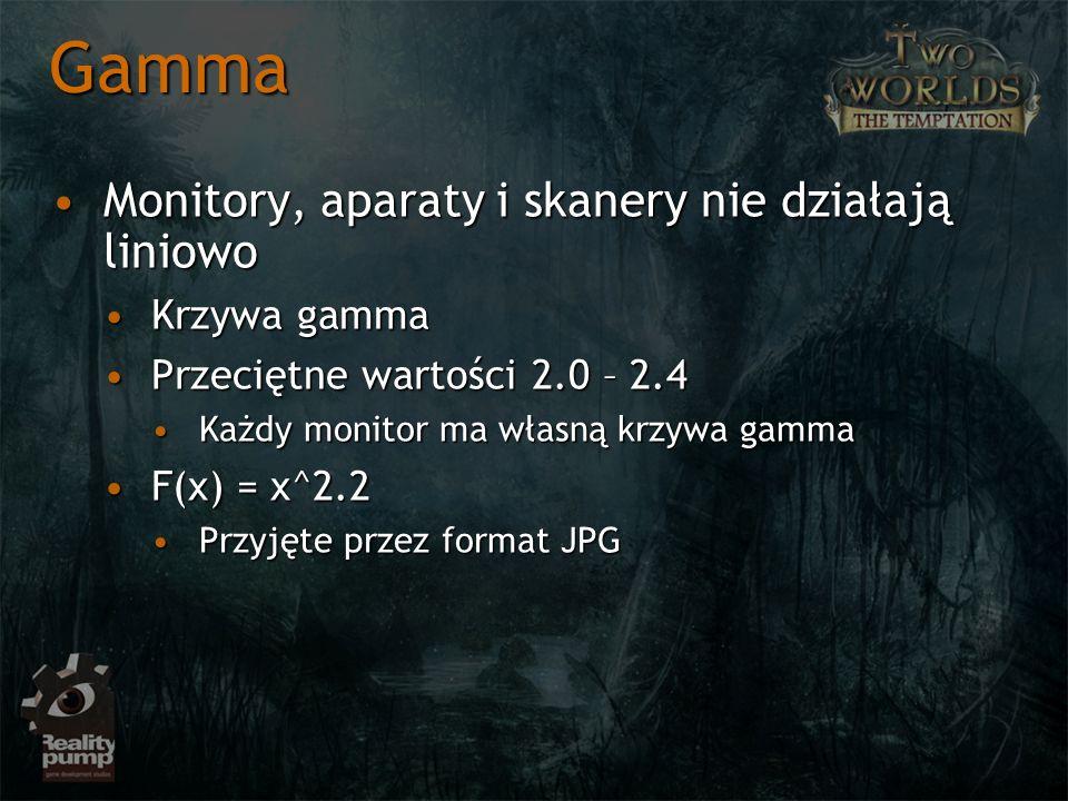 Monitory, aparaty i skanery nie działają liniowoMonitory, aparaty i skanery nie działają liniowo Krzywa gammaKrzywa gamma Przeciętne wartości 2.0 – 2.4Przeciętne wartości 2.0 – 2.4 Każdy monitor ma własną krzywa gammaKażdy monitor ma własną krzywa gamma F(x) = x^2.2F(x) = x^2.2 Przyjęte przez format JPGPrzyjęte przez format JPG Gamma