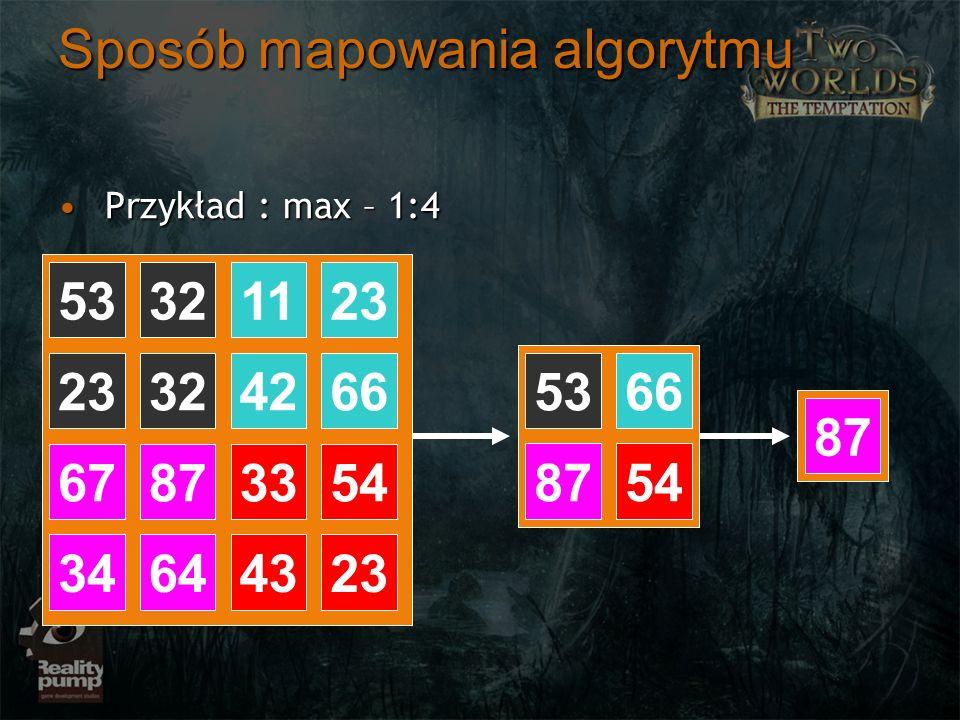 Sposób mapowania algorytmu Przykład : max – 1:4Przykład : max – 1:4 53321123 324266 67873354 34644323 5366 8754 87