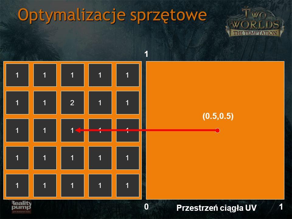 Optymalizacje sprzętowe 11111 11211 11111 11111 11111 01 1 Przestrzeń ciągła UV (0.5,0.5)