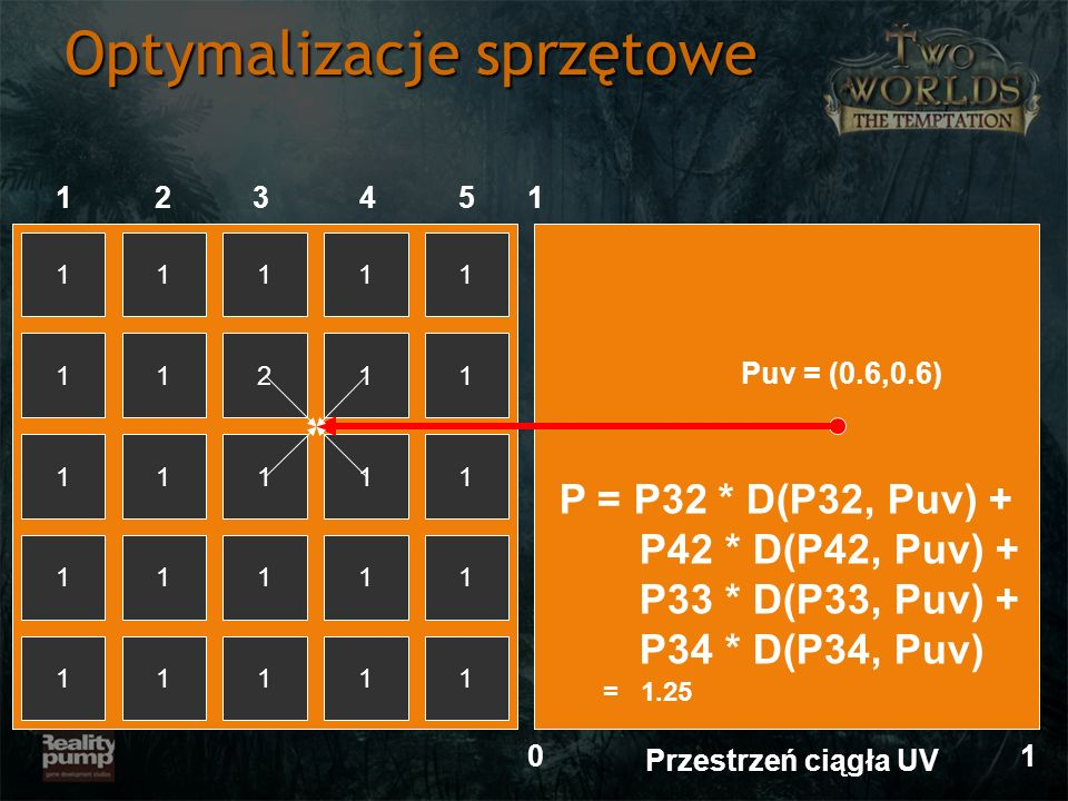 Optymalizacje sprzętowe 11111 11211 11111 11111 11111 01 1 Przestrzeń ciągła UV Puv = (0.6,0.6) 1 2 3 45 P = P32 * D(P32, Puv) + P42 * D(P42, Puv) + P