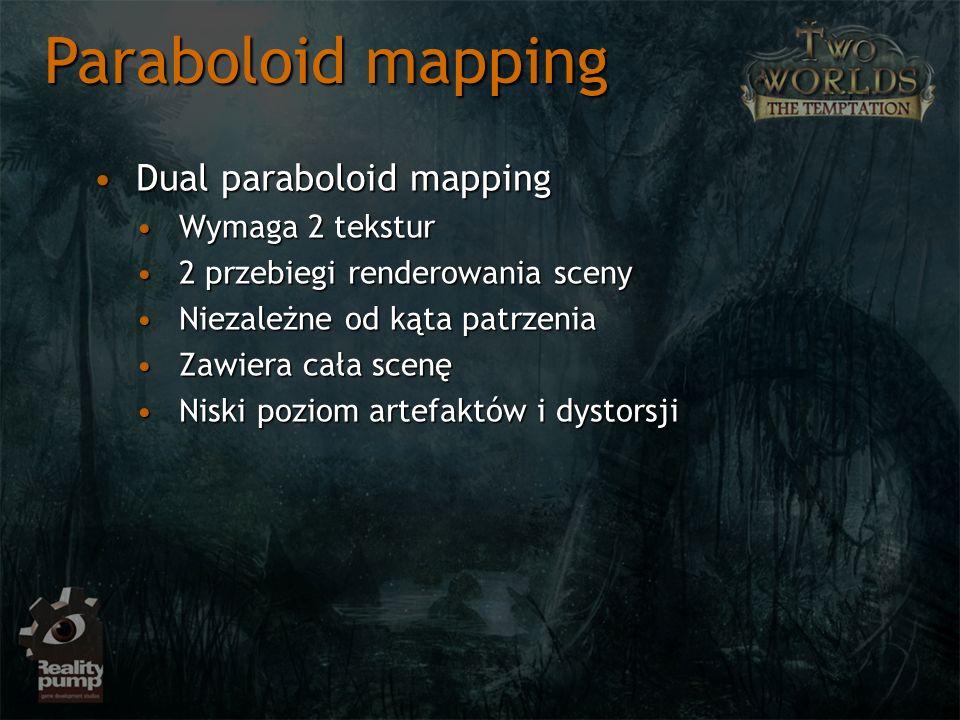 Dual paraboloid mappingDual paraboloid mapping Wymaga 2 teksturWymaga 2 tekstur 2 przebiegi renderowania sceny2 przebiegi renderowania sceny Niezależne od kąta patrzeniaNiezależne od kąta patrzenia Zawiera cała scenęZawiera cała scenę Niski poziom artefaktów i dystorsjiNiski poziom artefaktów i dystorsji Paraboloid mapping
