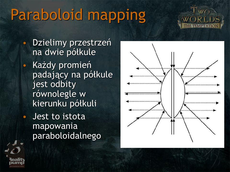 Dzielimy przestrzeń na dwie półkuleDzielimy przestrzeń na dwie półkule Każdy promień padający na półkule jest odbity równolegle w kierunku półkuliKażdy promień padający na półkule jest odbity równolegle w kierunku półkuli Jest to istota mapowania paraboloidalnegoJest to istota mapowania paraboloidalnego