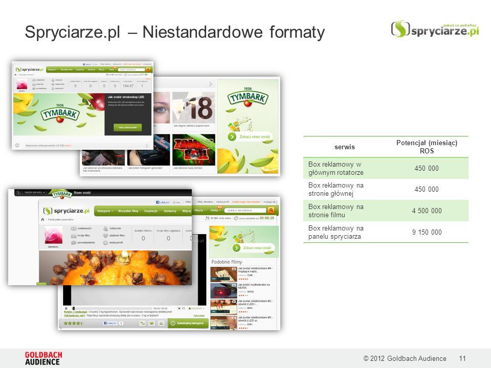 © 2012 Goldbach Audience Spryciarze.pl – Niestandardowe formaty serwis Potencjał (miesiąc) ROS Box reklamowy w głównym rotatorze 450 000 Box reklamowy