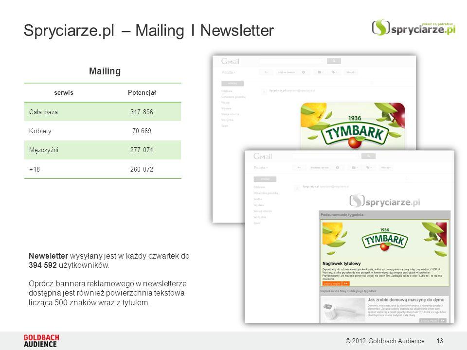© 2012 Goldbach Audience Spryciarze.pl – Mailing I Newsletter serwisPotencjał Cała baza347 856 Kobiety70 669 Mężczyźni277 074 +18260 072 Newsletter wysyłany jest w każdy czwartek do 394 592 użytkowników.