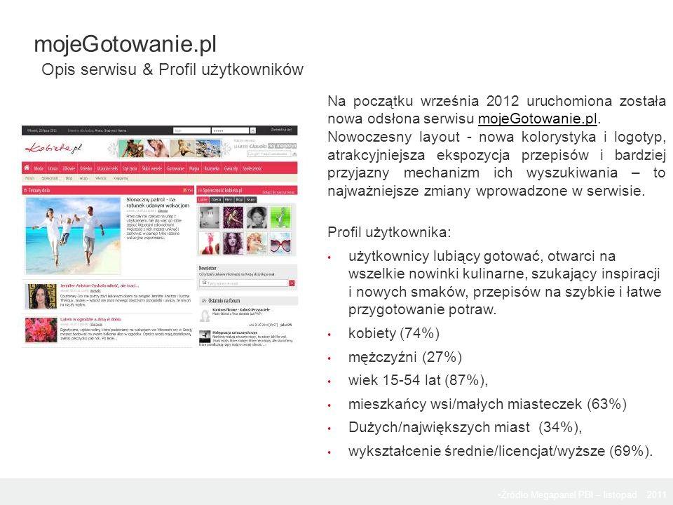 Źródło Megapanel PBI – listopad 2011 Na początku września 2012 uruchomiona została nowa odsłona serwisu mojeGotowanie.pl.mojeGotowanie.pl Nowoczesny layout - nowa kolorystyka i logotyp, atrakcyjniejsza ekspozycja przepisów i bardziej przyjazny mechanizm ich wyszukiwania – to najważniejsze zmiany wprowadzone w serwisie.