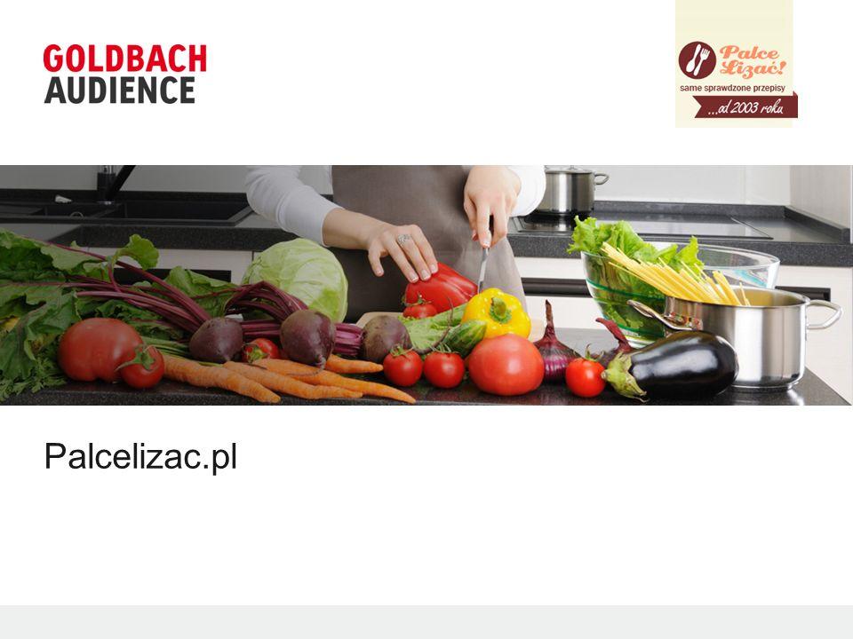 Palcelizac.pl