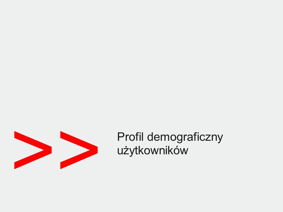 >> Profil demograficzny użytkowników
