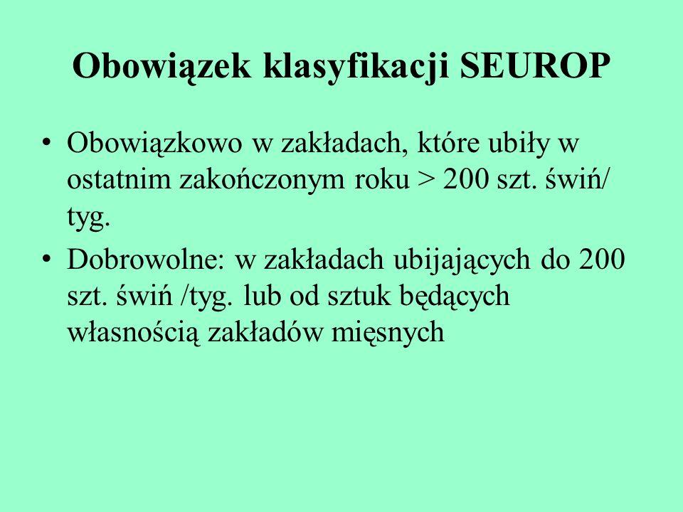 Obowiązek klasyfikacji SEUROP Obowiązkowo w zakładach, które ubiły w ostatnim zakończonym roku > 200 szt. świń/ tyg. Dobrowolne: w zakładach ubijający
