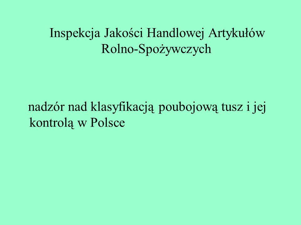 Inspekcja Jakości Handlowej Artykułów Rolno-Spożywczych nadzór nad klasyfikacją poubojową tusz i jej kontrolą w Polsce