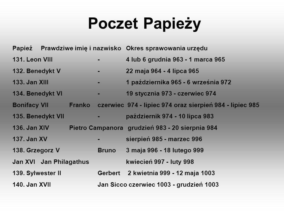 Poczet Papieży PapieżPrawdziwe imię i nazwiskoOkres sprawowania urzędu 131. Leon VIII-4 lub 6 grudnia 963 - 1 marca 965 132. Benedykt V-22 maja 964 -