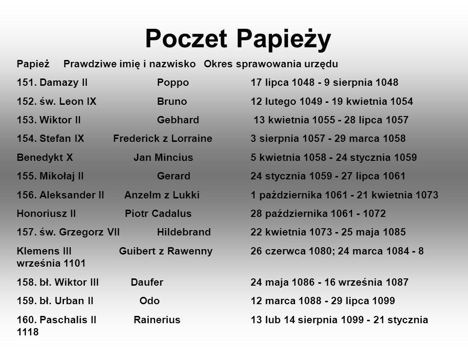 Poczet Papieży PapieżPrawdziwe imię i nazwiskoOkres sprawowania urzędu 151. Damazy IIPoppo17 lipca 1048 - 9 sierpnia 1048 152. św. Leon IXBruno12 lute