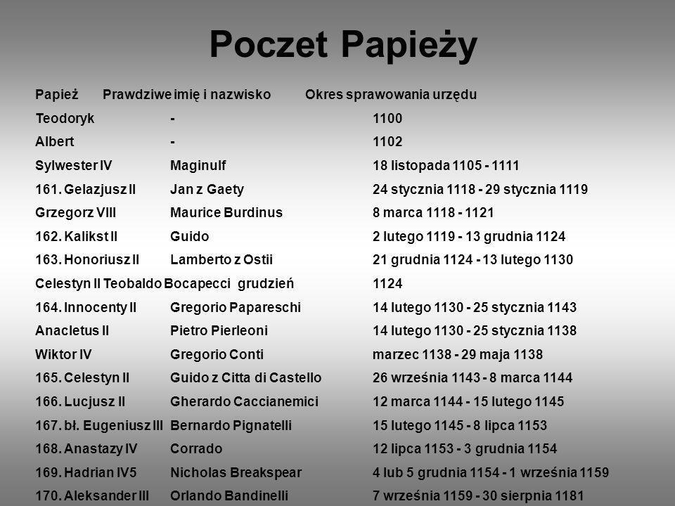 Poczet Papieży PapieżPrawdziwe imię i nazwiskoOkres sprawowania urzędu Teodoryk-1100 Albert-1102 Sylwester IVMaginulf18 listopada 1105 - 1111 161. Gel