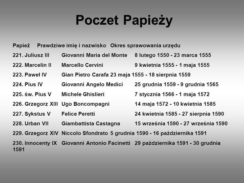 Poczet Papieży PapieżPrawdziwe imię i nazwiskoOkres sprawowania urzędu 221. Juliusz IIIGiovanni Maria del Monte8 lutego 1550 - 23 marca 1555 222. Marc