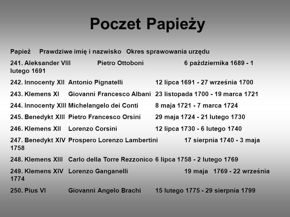 PapieżPrawdziwe imię i nazwiskoOkres sprawowania urzędu 241. Aleksander VIIIPietro Ottoboni6 października 1689 - 1 lutego 1691 242. Innocenty XIIAnton