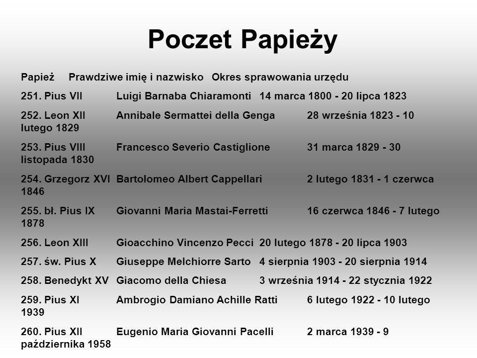 PapieżPrawdziwe imię i nazwiskoOkres sprawowania urzędu 251. Pius VIILuigi Barnaba Chiaramonti14 marca 1800 - 20 lipca 1823 252. Leon XIIAnnibale Serm