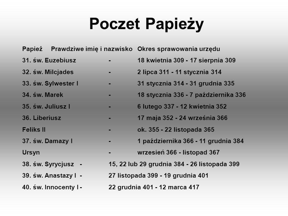 PapieżPrawdziwe imię i nazwiskoOkres sprawowania urzędu 241.
