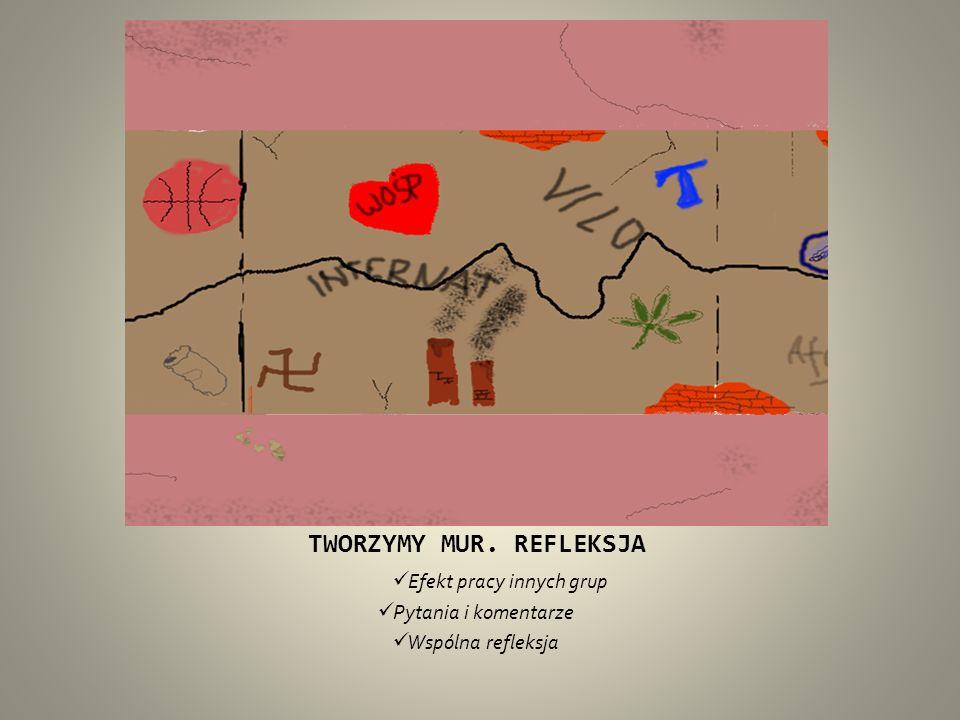 TWORZYMY GRAFFITI Obraz (symbol, logo, rysunek…) Słowo (hasło, cytat, sentencja, nazwa własna…)