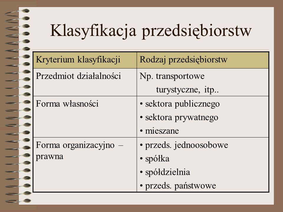 Klasyfikacja przedsiębiorstw Kryterium klasyfikacjiRodzaj przedsiębiorstw Przedmiot działalnościNp. transportowe turystyczne, itp.. Forma własności se