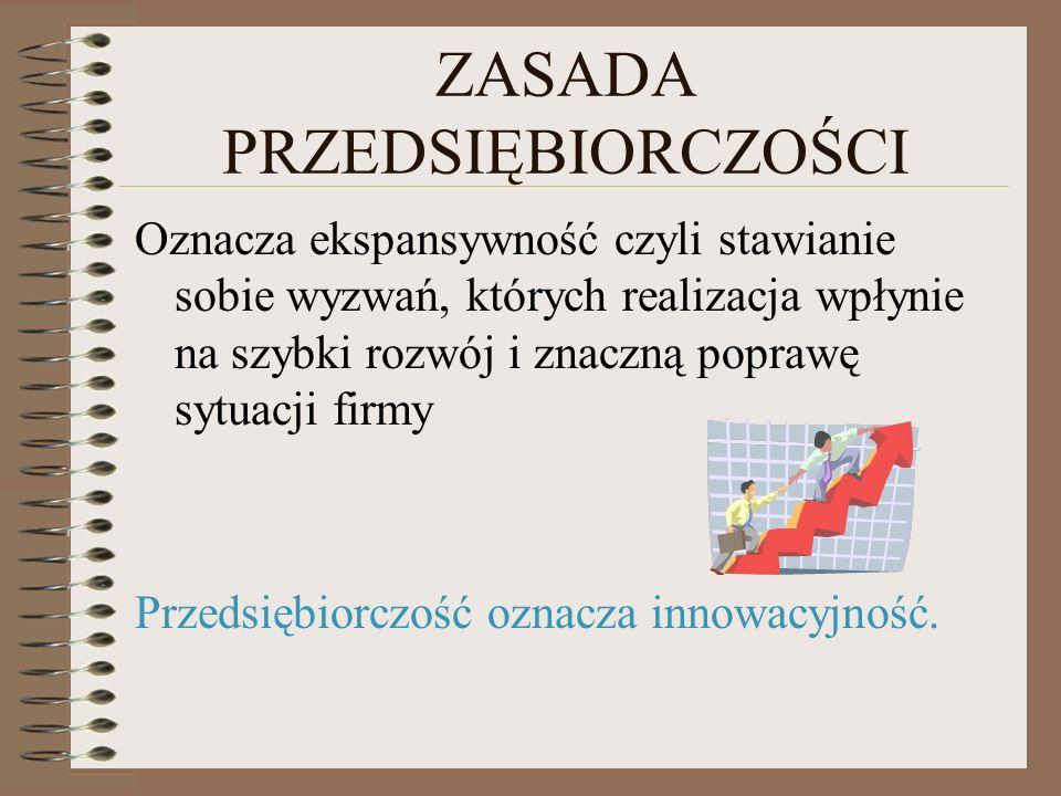 ZASADA PRZEDSIĘBIORCZOŚCI Oznacza ekspansywność czyli stawianie sobie wyzwań, których realizacja wpłynie na szybki rozwój i znaczną poprawę sytuacji f