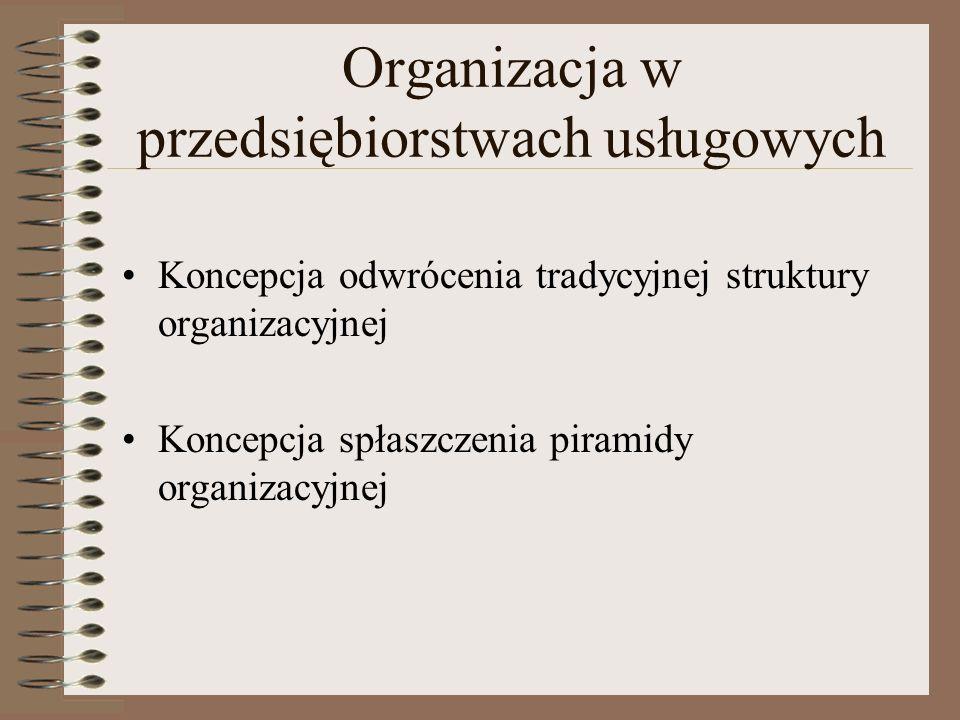 Organizacja w przedsiębiorstwach usługowych Koncepcja odwrócenia tradycyjnej struktury organizacyjnej Koncepcja spłaszczenia piramidy organizacyjnej