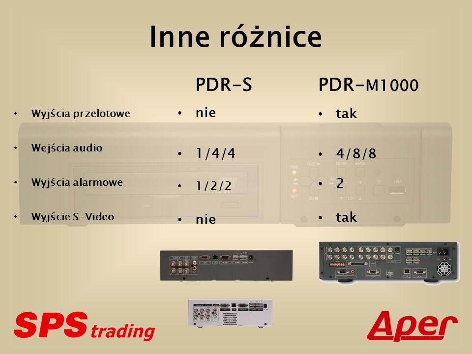 Inne różnice Wyjścia przelotowe Wejścia audio Wyjścia alarmowe Wyjście S-Video PDR-S nie 1/4/4 1/2/2 nie PDR- M1000 tak 4/8/8 2 tak