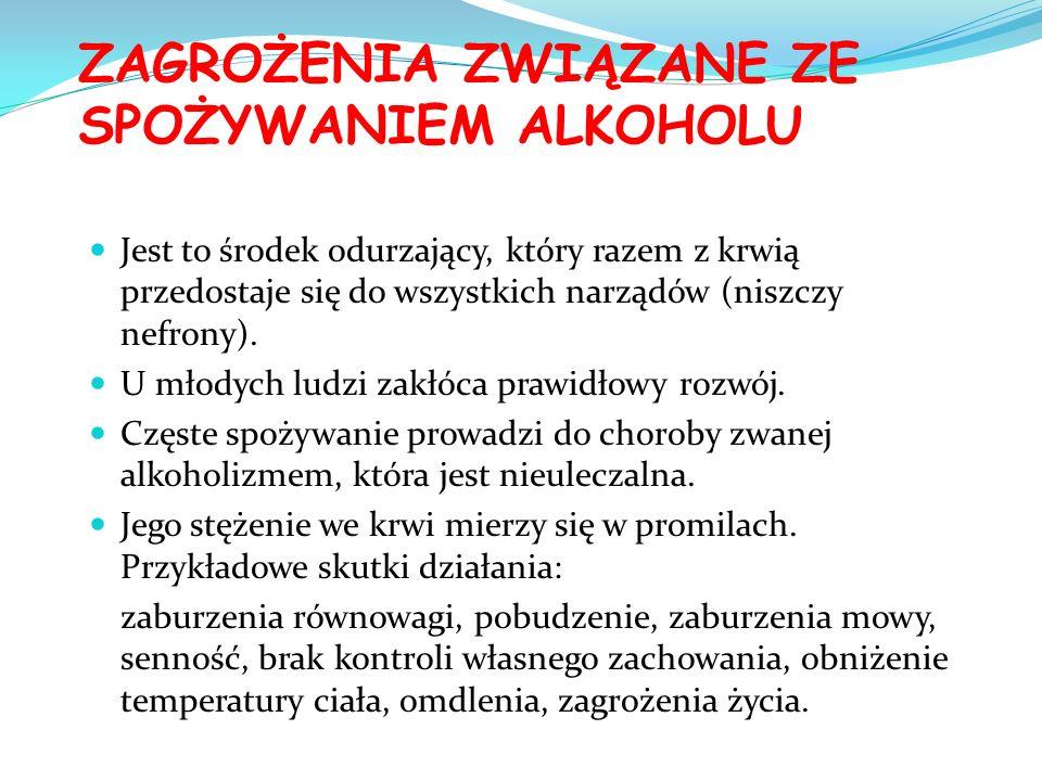 ZAGROŻENIA ZWIĄZANE ZE SPOŻYWANIEM ALKOHOLU Jest to środek odurzający, który razem z krwią przedostaje się do wszystkich narządów (niszczy nefrony).
