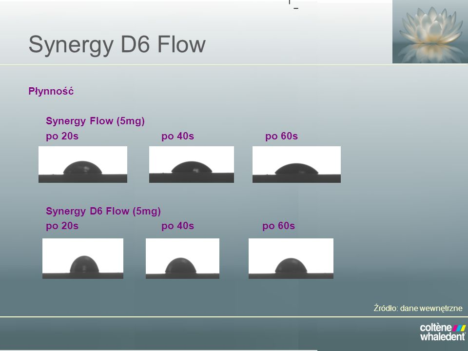 Produkty 7650Synergy D6 Intro Kit (A2/B2, A3/D3, Dentin WB, Enamel Univ., 32 Applications-Tips) Uzupełnienie (1 strzykawka i 3 aplikatory) 7651Synergy D6 Flow A1/B1 7652Synergy D6 Flow A2/B2 7653Synergy D6 Flow A3/D3 7654Synergy D6 Flow A3.5/B3 7655Synergy D6 Flow A4/C4 7656Synergy D6 Flow Dentin WB 7657Synergy D6 Flow Enamel Universal