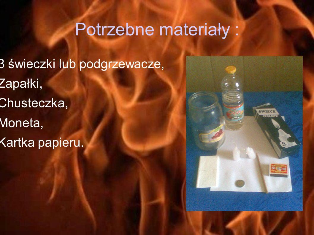 Obalenie mitu Stawiamy zapaloną świeczkę na tacce z wodą.
