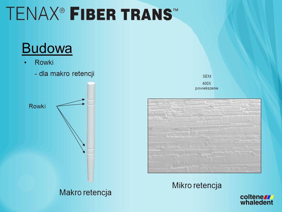 Cechy Przyleganie - Bardzo dobre przyleganie do cementu oraz zębiny SEM 200X powiększenie Cement Fiber Trans Zebina
