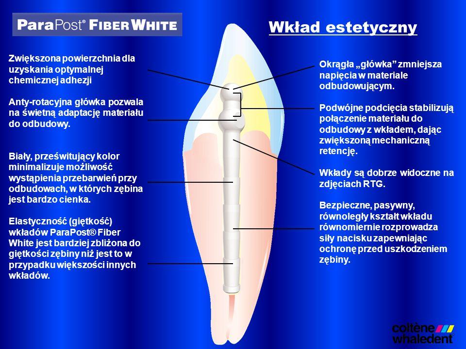 Zwiększona powierzchnia dla uzyskania optymalnej chemicznej adhezji Anty-rotacyjna główka pozwala na świetną adaptację materiału do odbudowy. Biały, p
