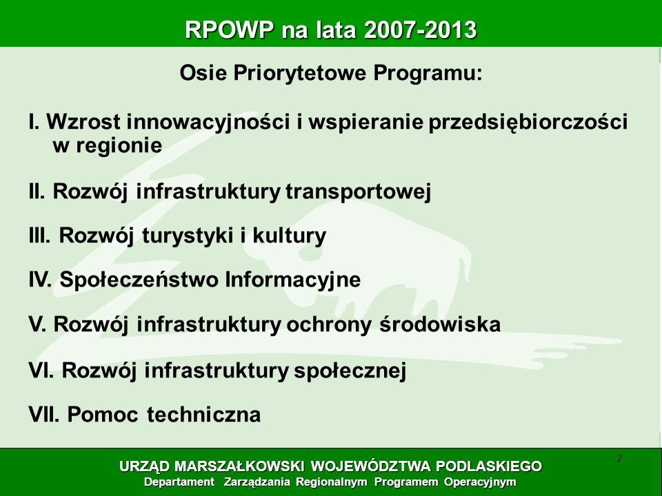 RPOWP na lata 2007-2013 RPOWP na lata 2007-2013 URZĄD MARSZAŁKOWSKI WOJEWÓDZTWA PODLASKIEGO Departament Zarządzania Regionalnym Programem Operacyjnym